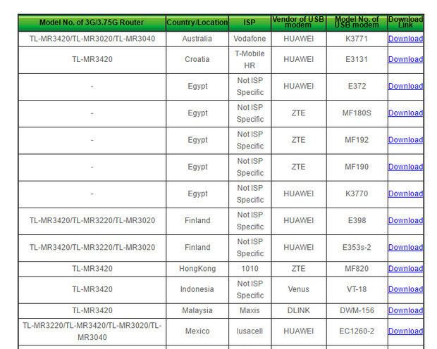 halaman-download-3g-modem-bin-file-center